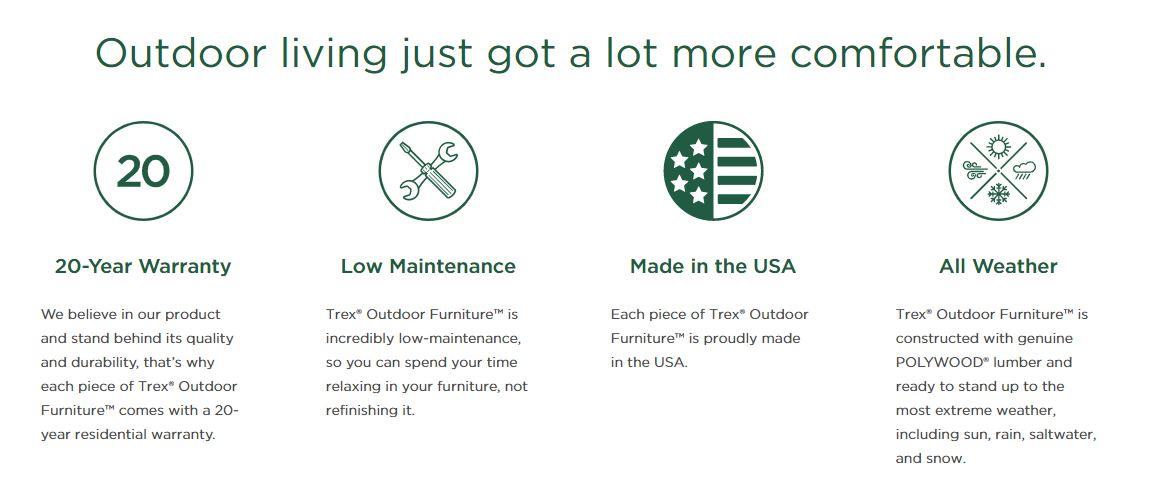 Trex Outdoor Furniture Sale